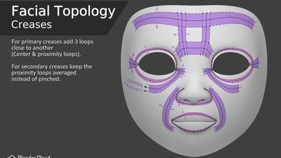 Facial Topology - Creases
