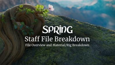 Staff File Breakdown