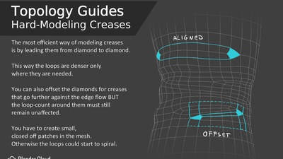Topology Guides - Hard-Modeling Creases