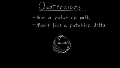 05 Quaternion Rotation