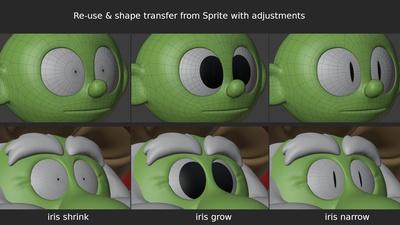 Elder Sprite eyes iris shape keys - mesh re-use