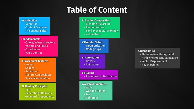 content-overview.png