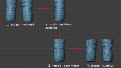 Victoria boots, progression - retopo