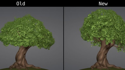 Background Trees (Update)
