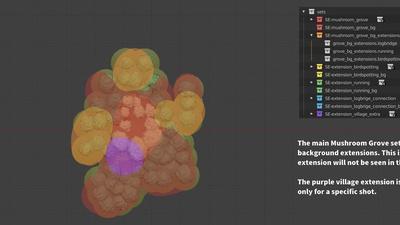 Mushroom Grove - Map 3