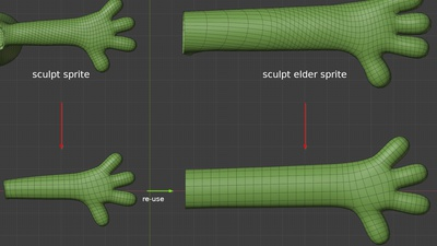 Elder Sprite arm, hands, fingers - mesh re-use