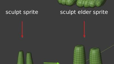 Elder Sprite legs, feet, toes - mesh re-use